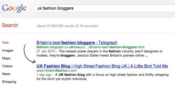 fashion blogs uk